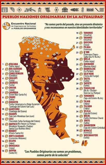 Mapa Pueblos Naciones Originarias 2015