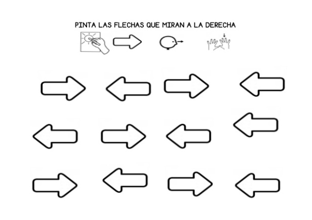 izquierda derecha centro