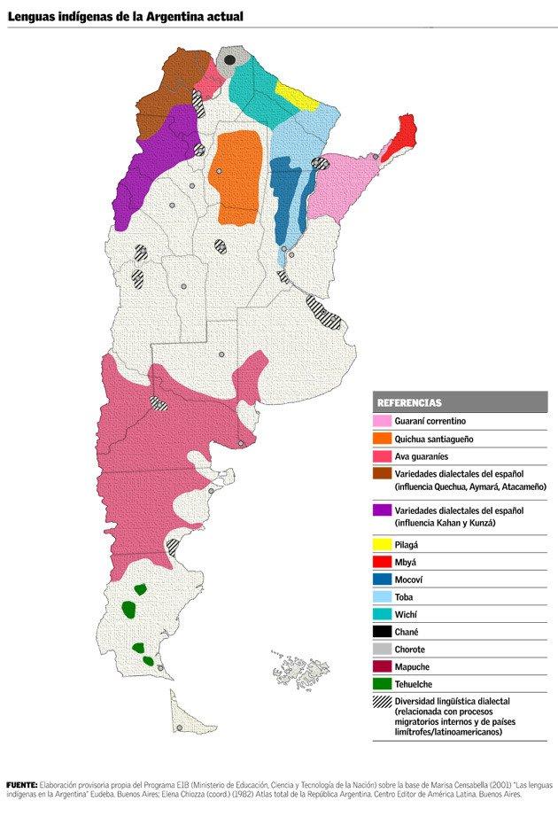 lenguas indigenas de la actualidad - mapa 2001